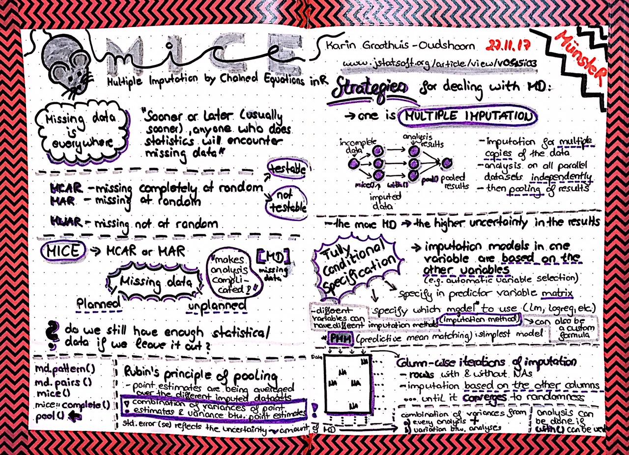 MICE talk sketchnotes