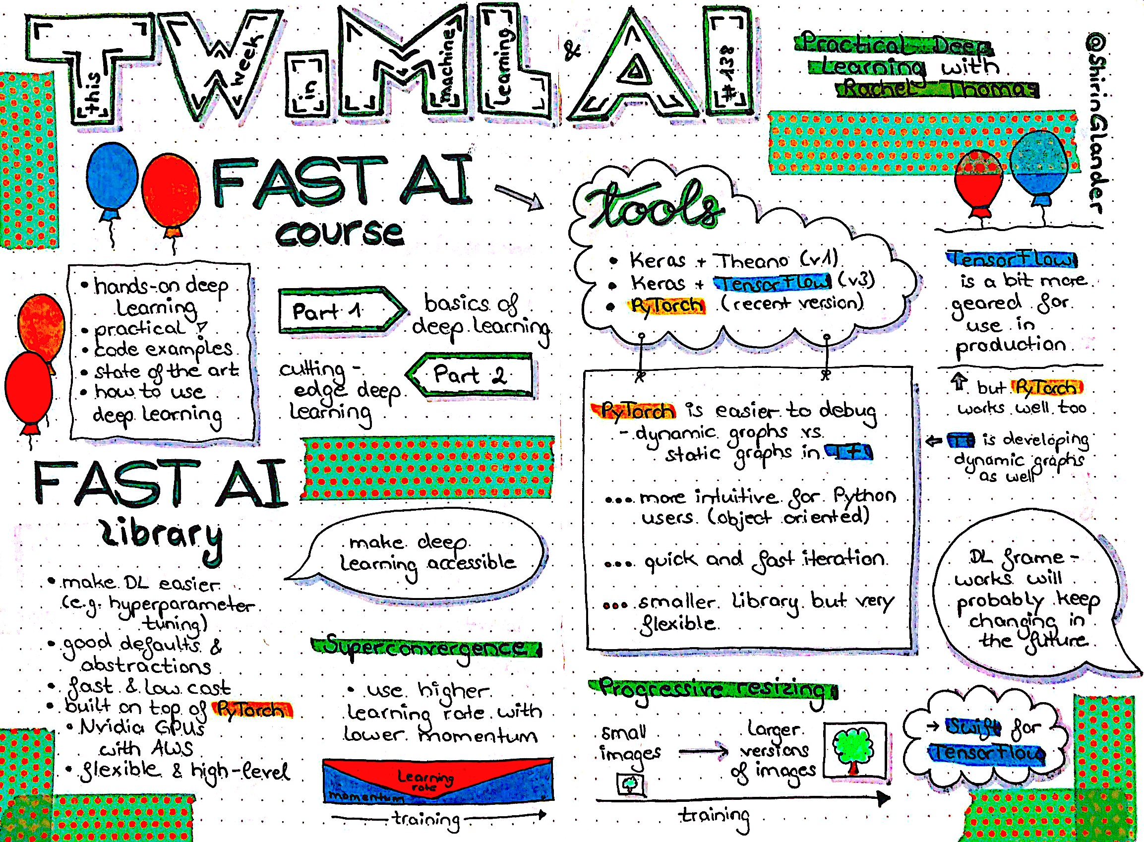 Sketchnotes from TWiML&AI: Practical Deep Learning with Rachel Thomas
