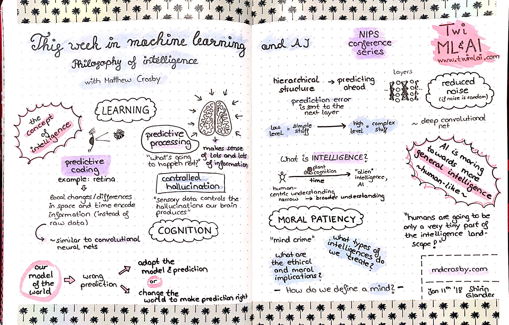 Sketchnotes from TWiMLAI talk #92: Philosophy of Intelligence with Matthew Crosby