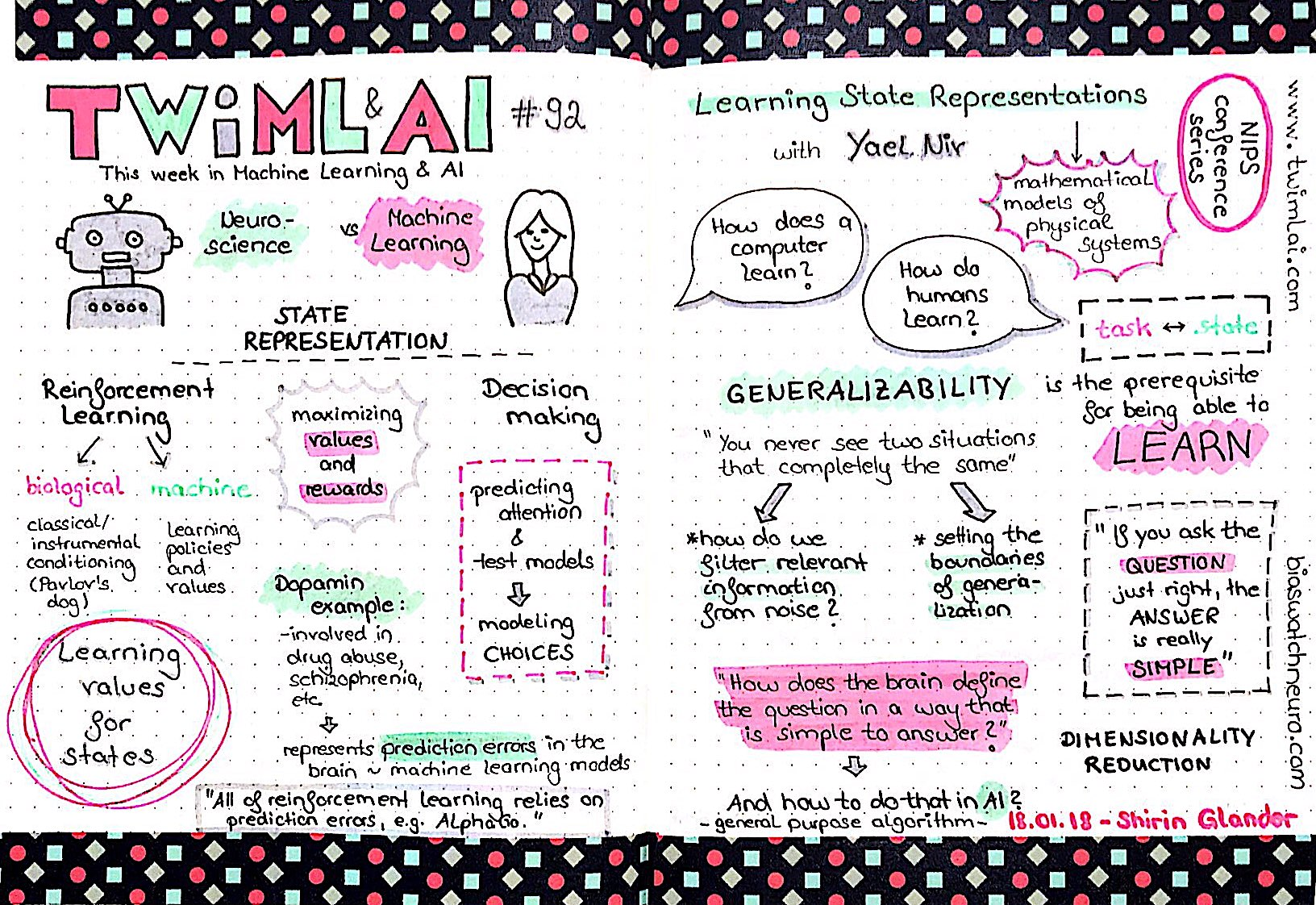 Sketchnotes from TWiML&AI #92: Learning State Representations with Yael Niv