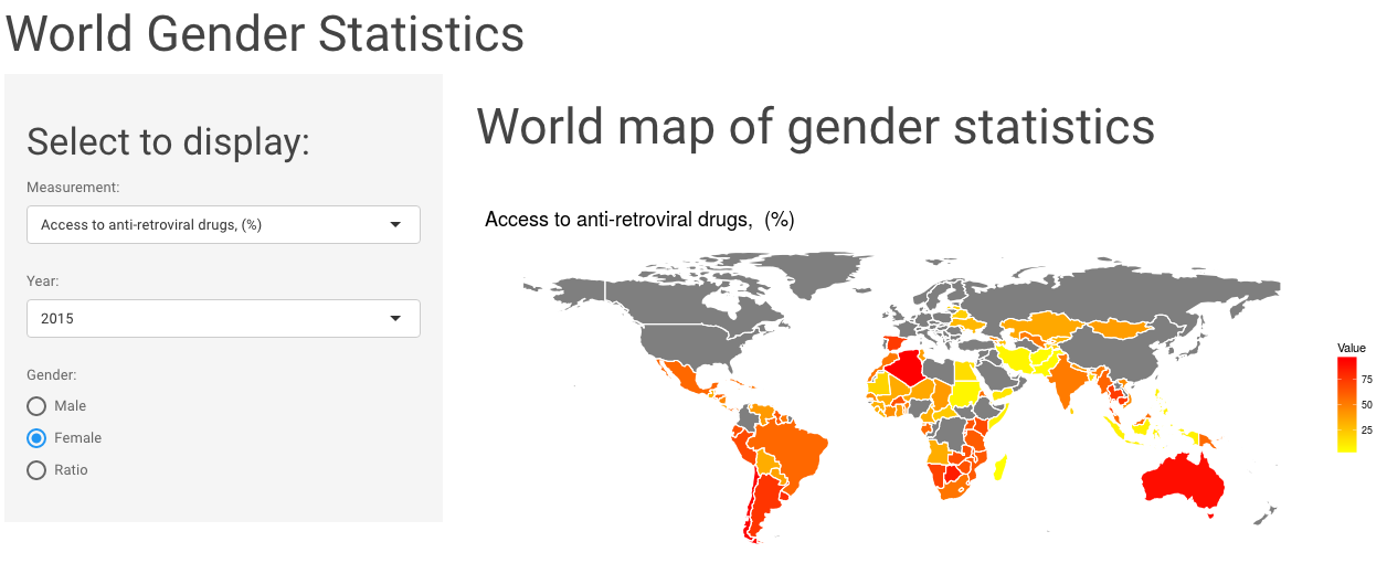 Exploring World Gender Statistics with Shiny